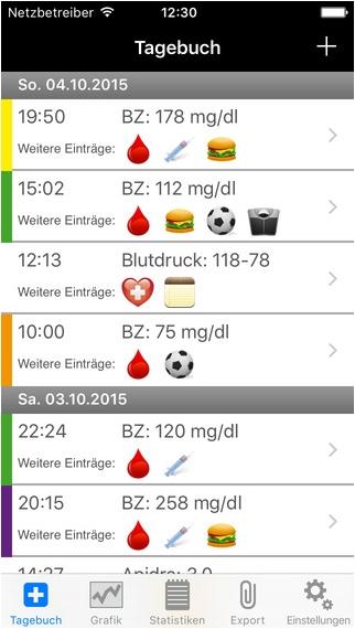 L'application DiabètePlus
